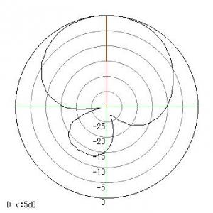 188_fi_chart